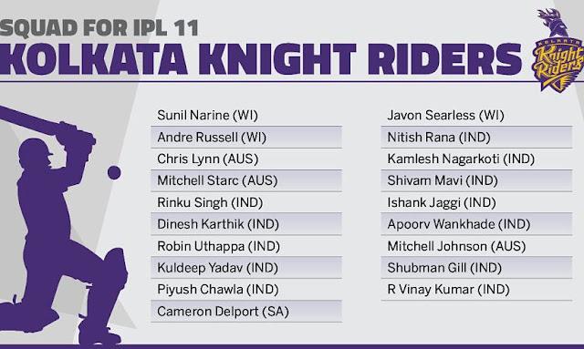 KKR Team Squad IPL-11 2018