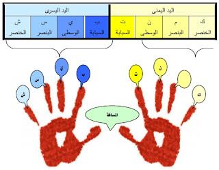 خوسوعة الكهرباء والتحكم