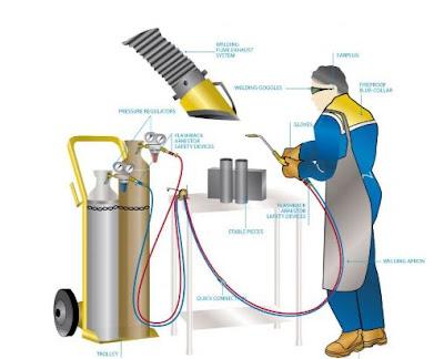 Hình ảnh về an toàn lao động sau khi hàn cắt Oxy Gas