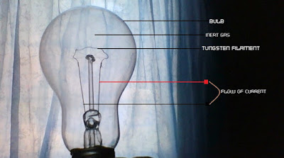 How incandescent light bulb works