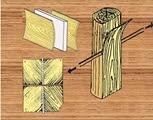 تلبيس الخشب بالقشرة الخشبية PDF-اتعلم دليفرى