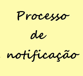 processo de notificação