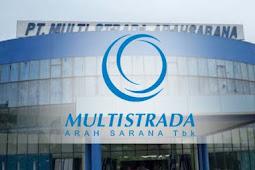Info Loker Terbaru Via Email Untuk SMA/SMK D3/S1 PT Multistrada Arah Sarana Tbk (MASA) Cikarang