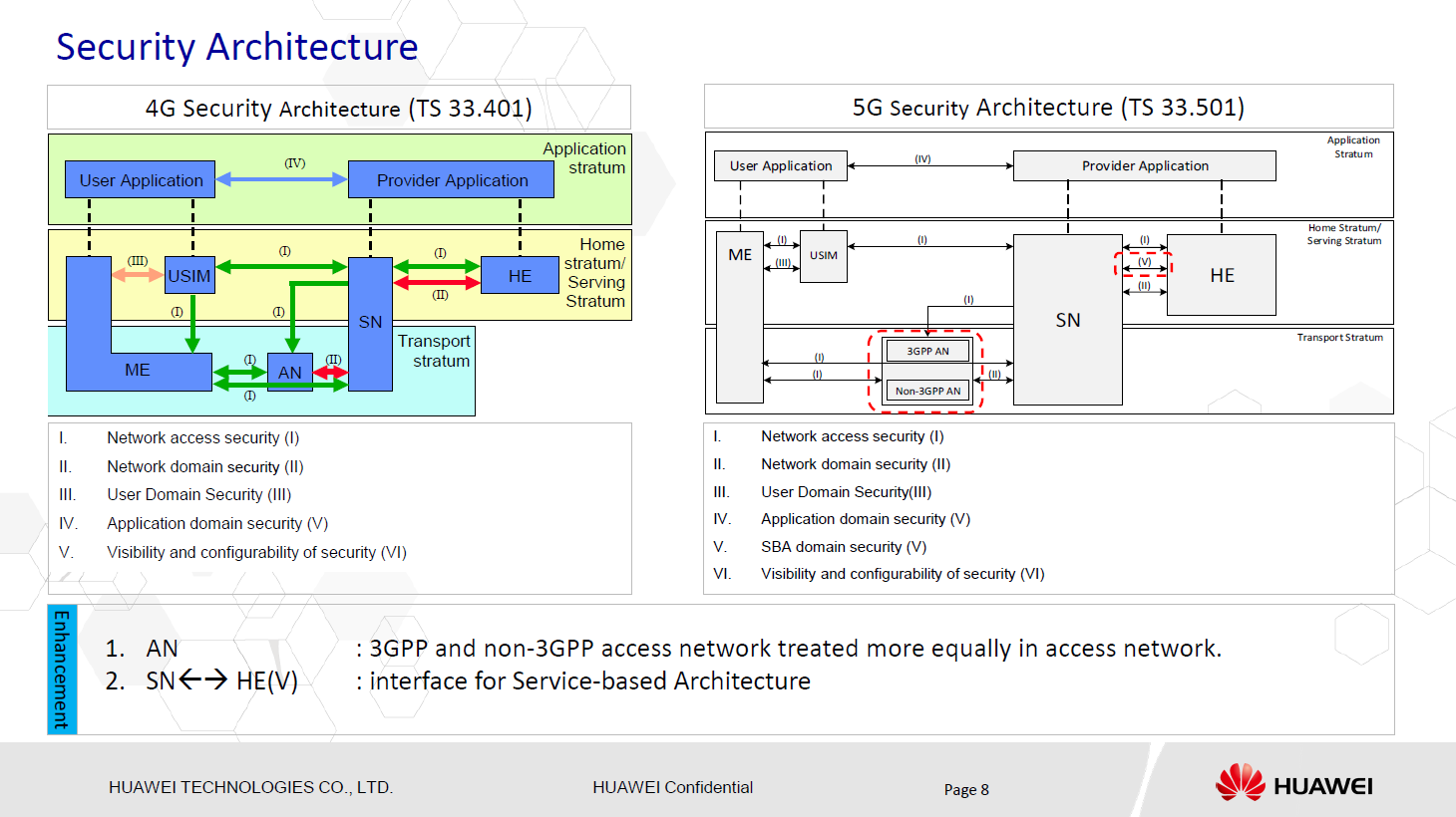 medium resolution of 5g security updates march 2018