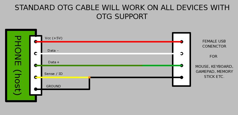 Usb Splitter Wiring Diagram : Usb wiring diagrams splitter diagram