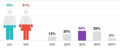 Screen%2BShot%2B2016-07-03%2Bat%2B12.11.