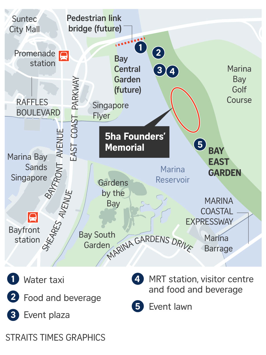 The Founders' Memorial 5ha site must be properly and carefully planned. It will be the focus of Bay East Garden. Its design will set the tone for the rest of the garden.