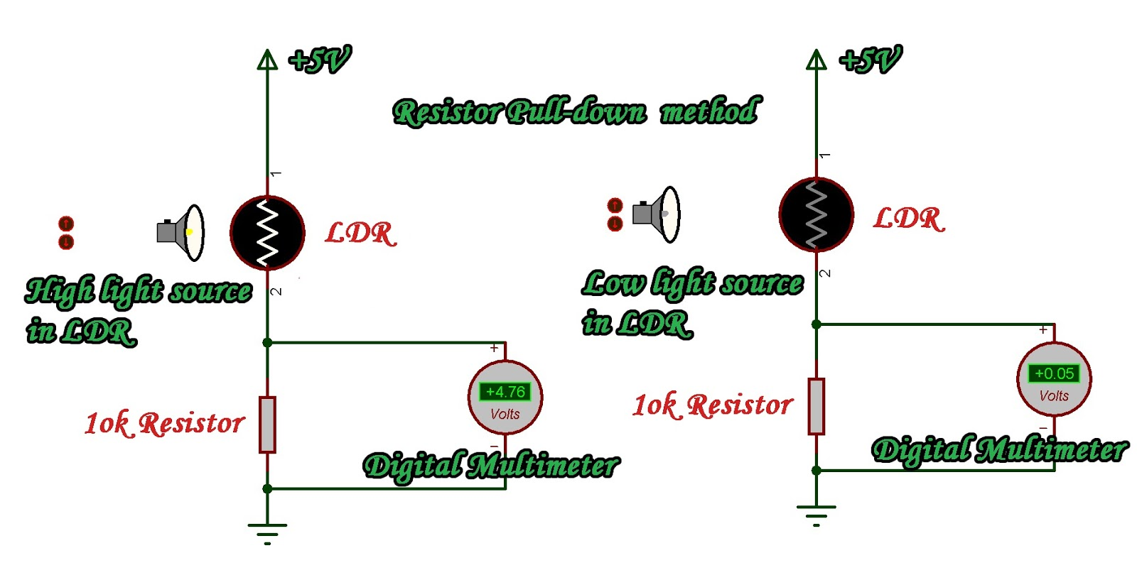 light dependent resistors ldr on a arduino simple circuit varesano