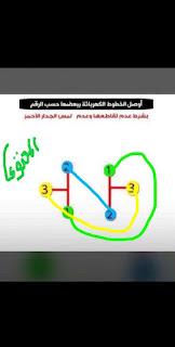 ما هو حل لغز اوصل الخطوط الكهربائيه صورة
