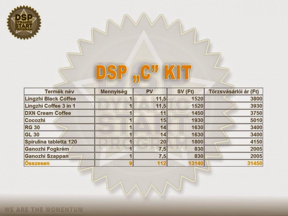 """DXN Dynamic Start Program """"C"""" Kit"""