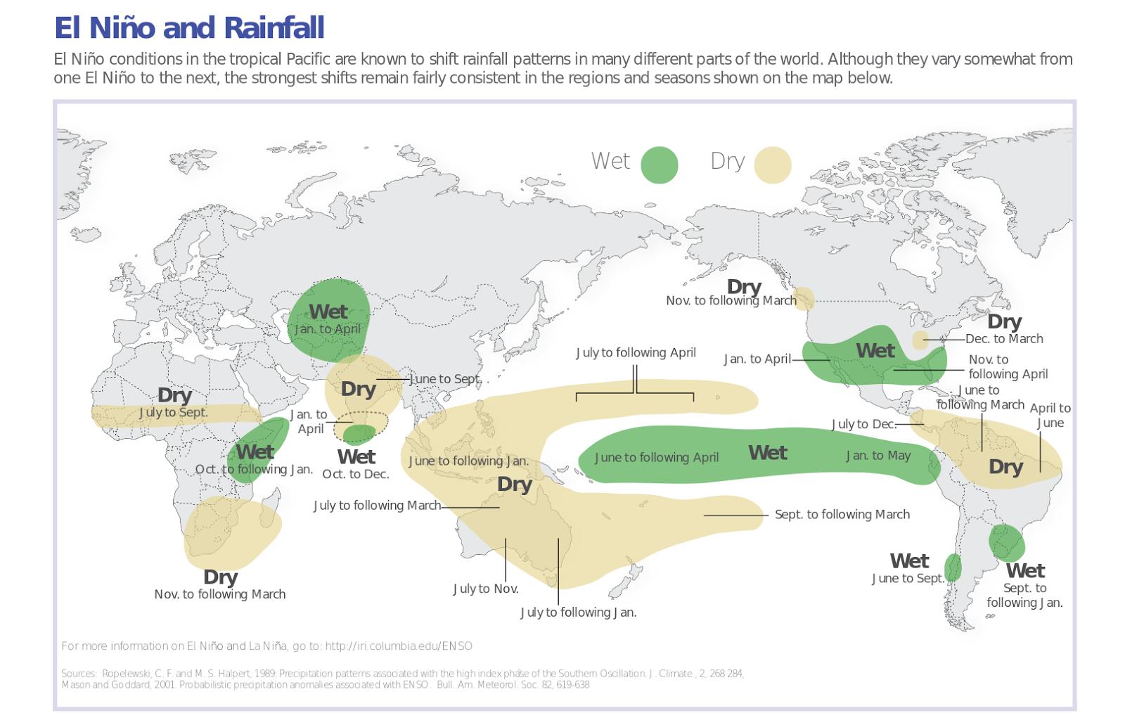 Cornucopia El Nino Forvantas Bli Illa