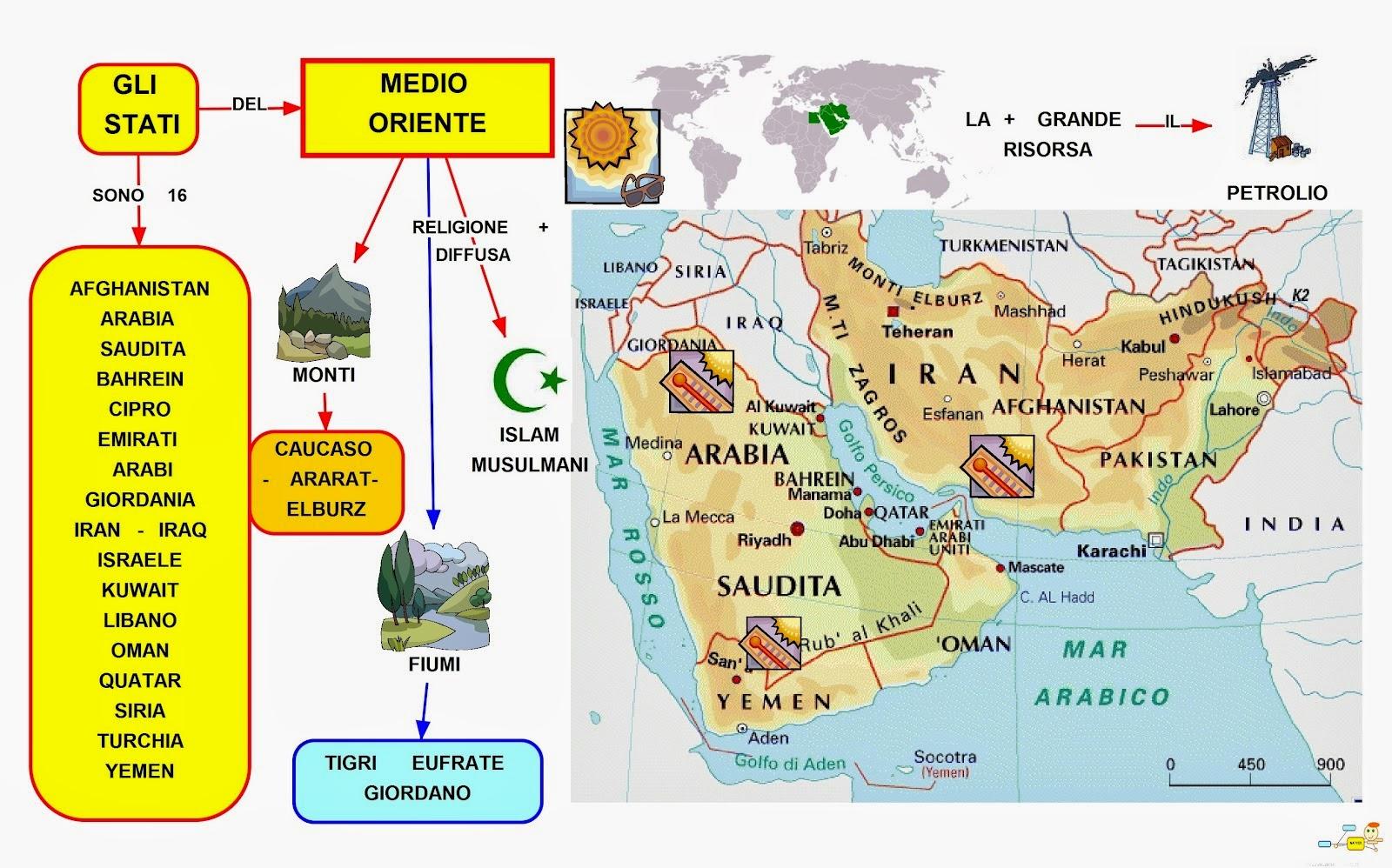 Cartina Oriente.Mappa Concettuale Medio Oriente Scuolissima Com