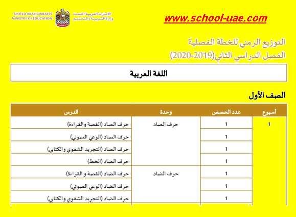 التوزيع الزمني لمادة اللغة العربية الفصل الدراسي الثاني2020 لجميع الصفوف مناهج الامارات