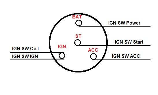 [DIAGRAM_4FR]  REBEL WIRE: LOOK!! WIRING DIAGRAMS!!! | Ford Ignition Switch Wiring |  | rebel wire - blogger