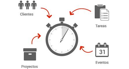 PrimaERP, aplicación para Gestionar tu Tiempo