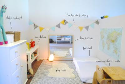 ejemplo habitación montessori