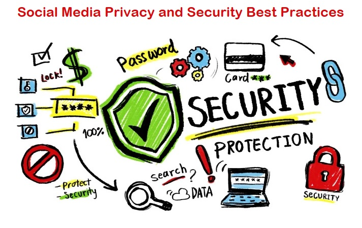 Social Media Security Practices