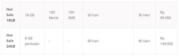 Paket Internet 3 HotSale 3 Bulan Mei 2018 Terbaru 2019 2