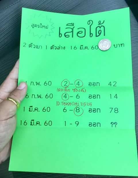 Thai lotto forex