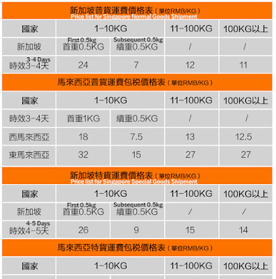 Xiayi Biao Ju Forwarder Price List