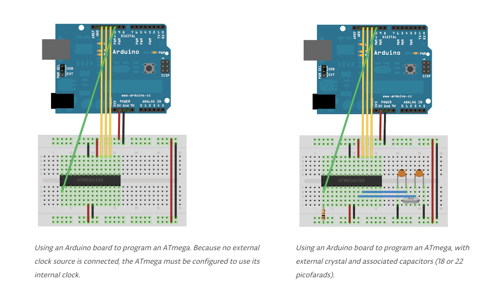 Left Brain Tinkering: Programming an ATmega (168, 328) using