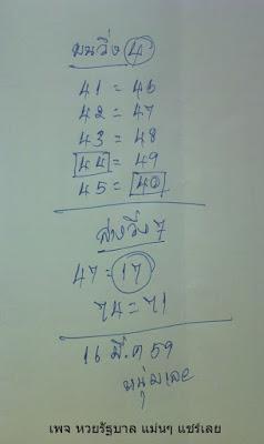 เลขเด็ด หวยหนุ่มเลย ชุดบน-ล่าง งวด 16/3/59