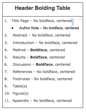 Marvelous The APA Format For Bolding Level 1 Headings Is Quite Confusing. Here Is A  Table That Lists Which Headings Need To Be Bolded And Which Donu0027t.