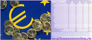 Topul contributorilor și beneficiarilor neți ai bugetului UE din 2007 încoace