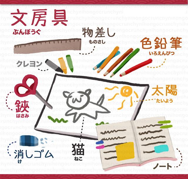 Dụng cụ học tập bằng tiếng Nhật