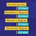 5 خطوات لدراسة البكالوريوس (الليسانس) في ماليزيا