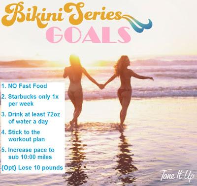 Bikini Series 2017 Goals.