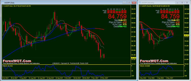 Hull ma trading system