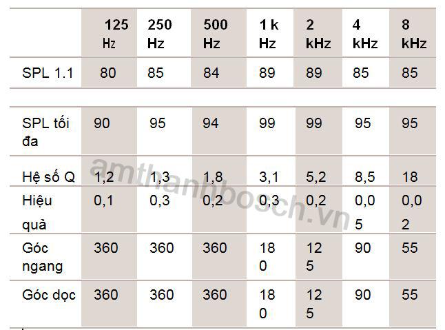Loa treo hình cầu LBC 3095/15