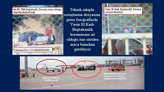 yasin el kadi yasakli oldugu donemde turkiye ye geldi basbakanlik korumalari eskortluk yapti baska haber