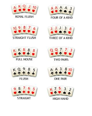 Cara Bermain Di Situs Poker Terbaik Se Indonesia