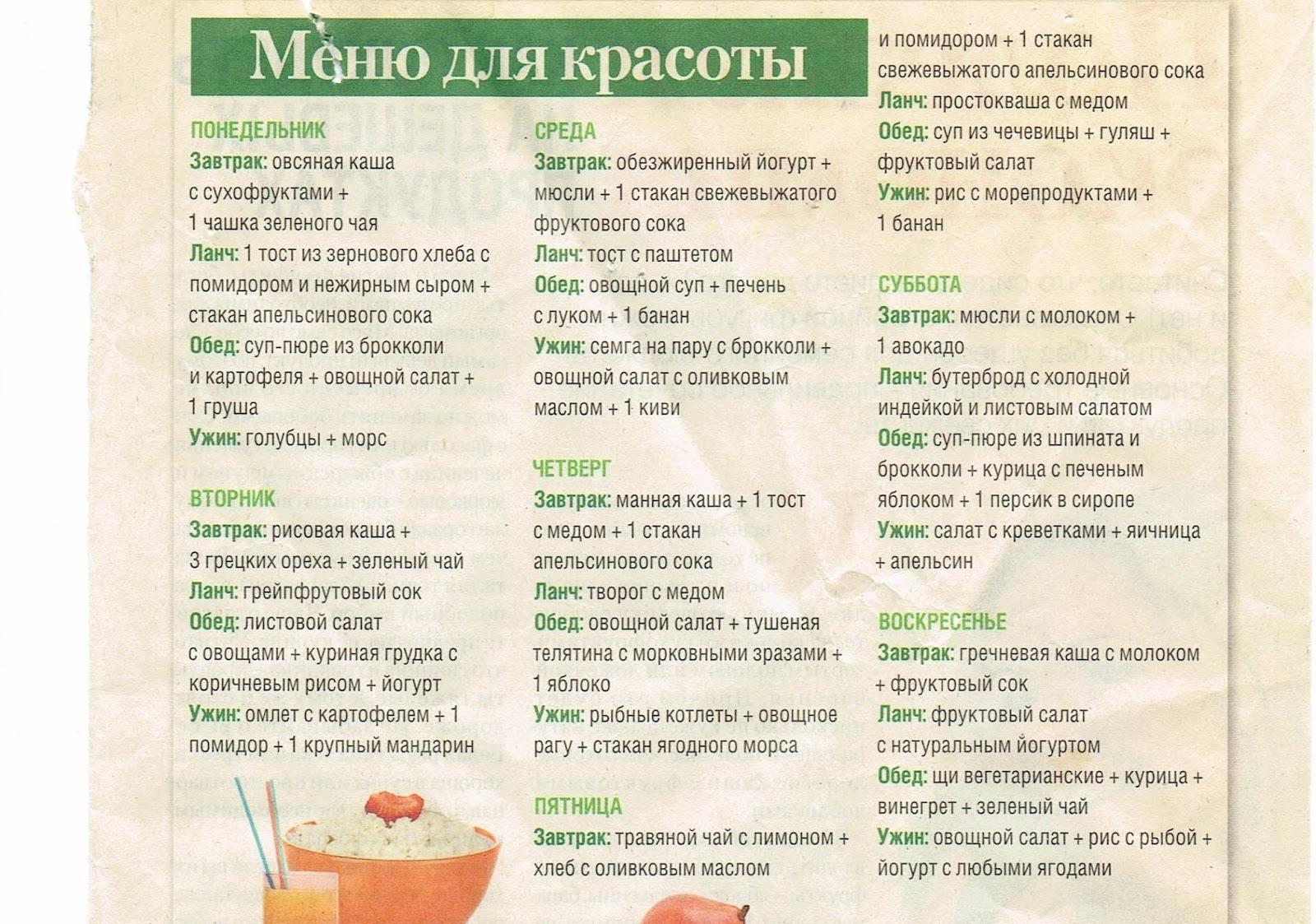 Неделя диеты рецепты