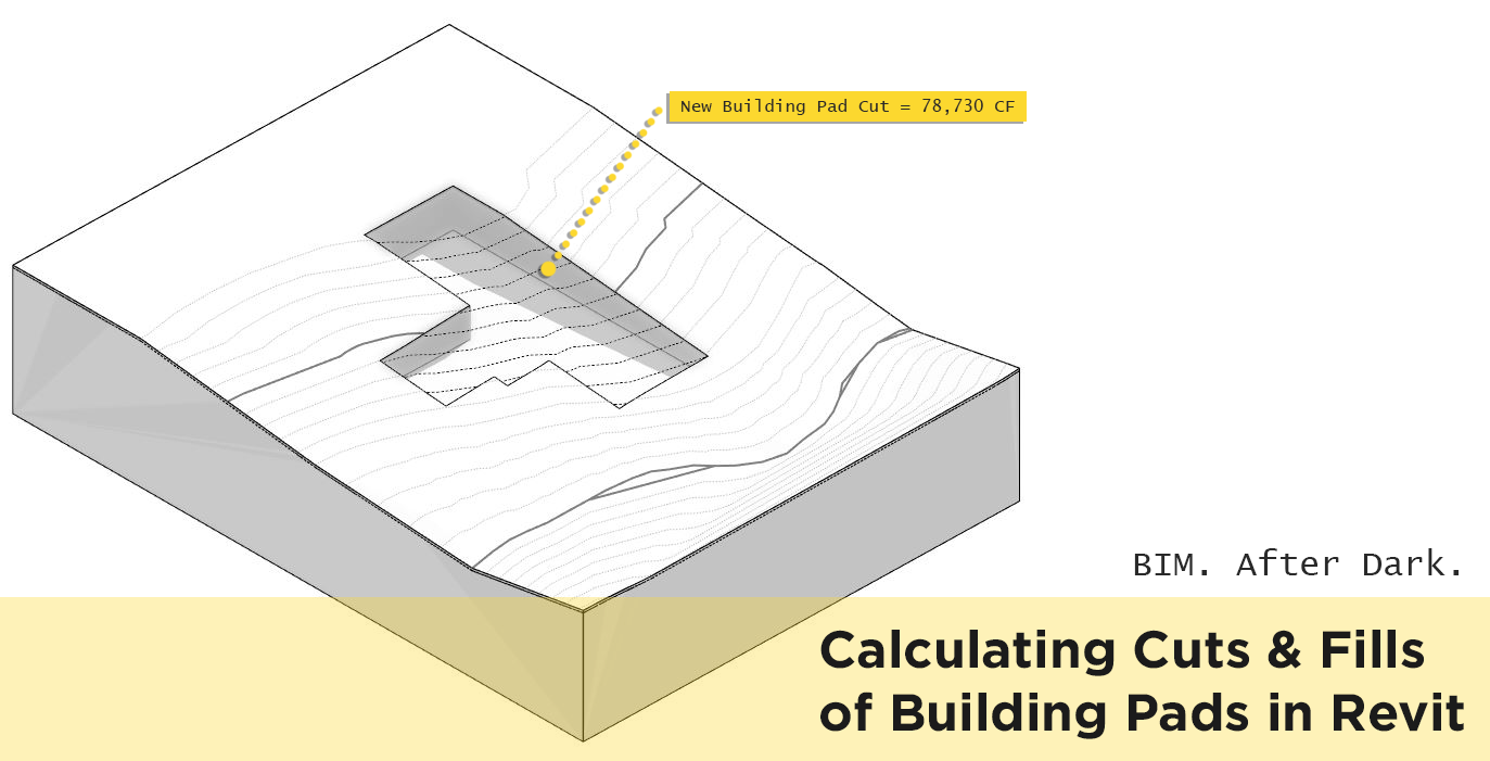 how to cut wall in revit