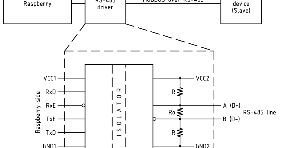 a21107cc4d1 drvlas the embedder: RS-485 circuitry and software control
