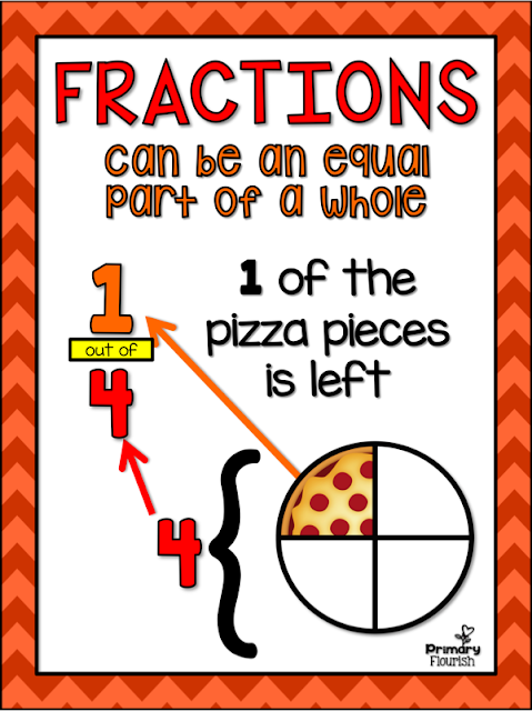 Are you looking for an engaging Fall Craftivity with educational value! Here it is! Your students will love interacting with fractions with this hands-on turkey feather fraction craftifity! I have also included 2 Anchor Posters to use as you review/teach fractions. If your time is limited, I have included an quick print and make option.