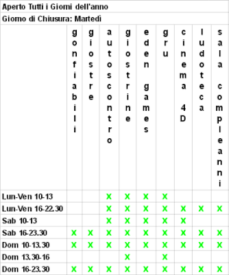 Calendario Attrazioni Eden Park di Pompei