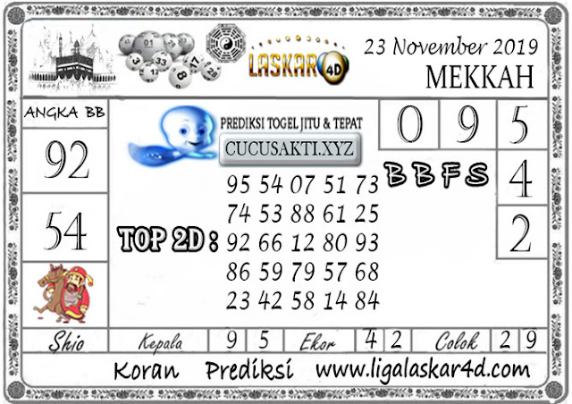 Prediksi Togel MEKKAH LASKAR4D 23 NOVEMBER 2019