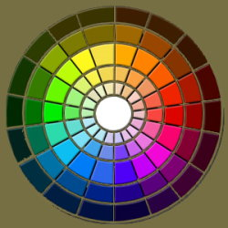 je teste pour vous roue chromatique. Black Bedroom Furniture Sets. Home Design Ideas