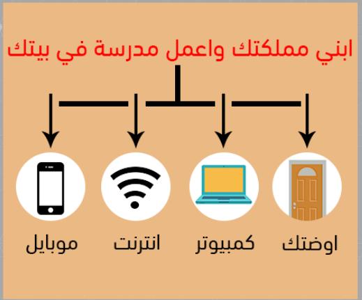 تطبيقات مفيدة تخلى موبايلك مدرسة متحركة تتعلم فيها اللى بتحبه مجانا