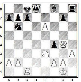 Promoción de un peón pasado en el medio juego de una partida de ajedrez