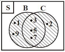 Pengertian dan contoh soal gabungan dua himpunan info pelajaran dari jawaban no1 tentukan banyaknya anggota gabungan kedua himpunan pada soal a b dan c penyelesaian ccuart Image collections