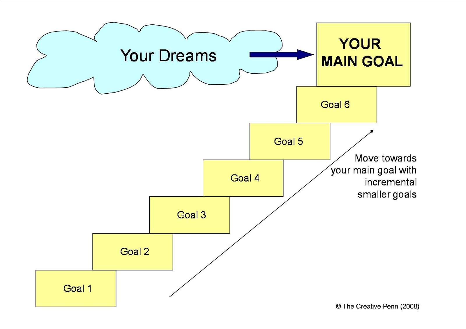 Goal Setting Quotes For Teens Quotesgram