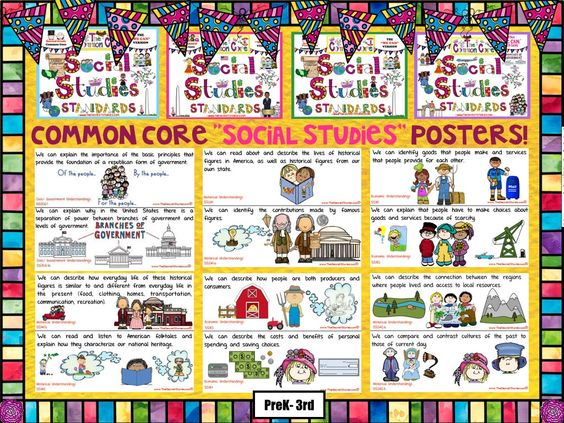 Common Core Social Studies Posters for PreK-3rd Grade (w/link to FREE made-to-match Science Posters!)