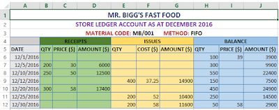 FIFO Store Ledger Account in Excel Spreadsheet