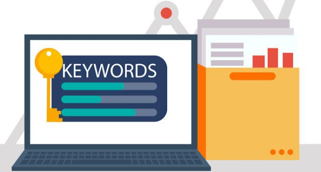 Mobile Keyword Optimization