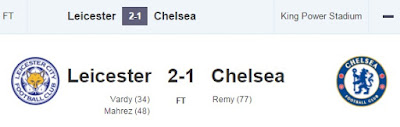 hasil-leicester-city-vs-chelsea